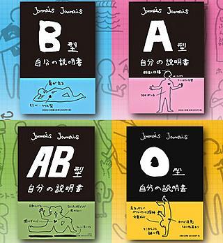 Tu tipo de sangre (segun Japon) 984