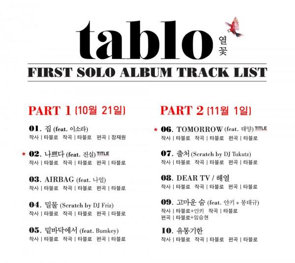 """Tablo >> álbum """"Fever's End"""" (Primera parte) Tablo-solo"""